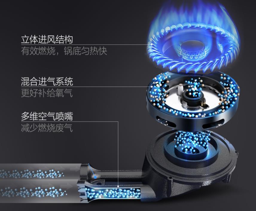 燃气灶的炉头结构出火原理