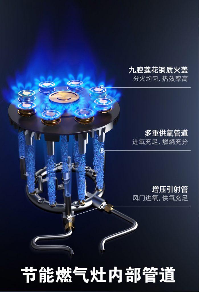 客信品牌节能灶具燃气炉头内部进风进气原理