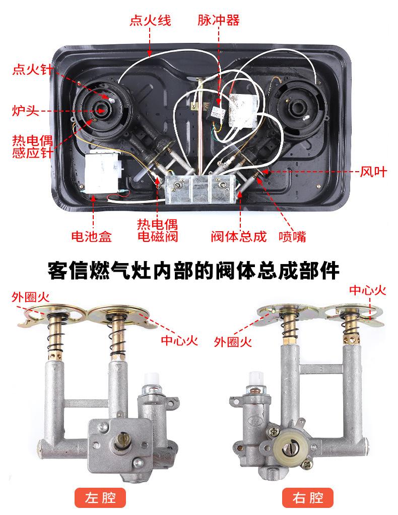 燃气炉煤气灶台内部结构