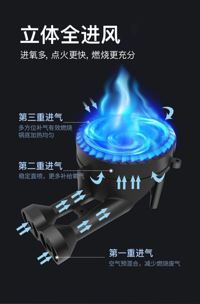 全进风炉灶具燃烧结构